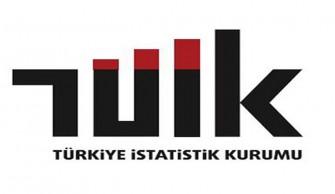 TUİK Doğu Karadeniz'de Tüketici Fiyatlarını Açıkladı